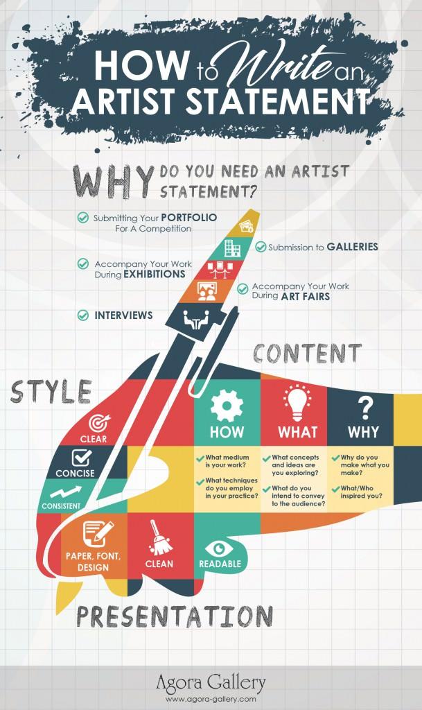 infographic, hand, writing, pen, artist statement.